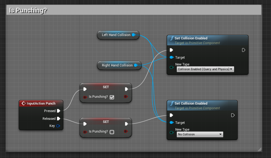 Character Animation in Unreal Engine – Shane Doherty